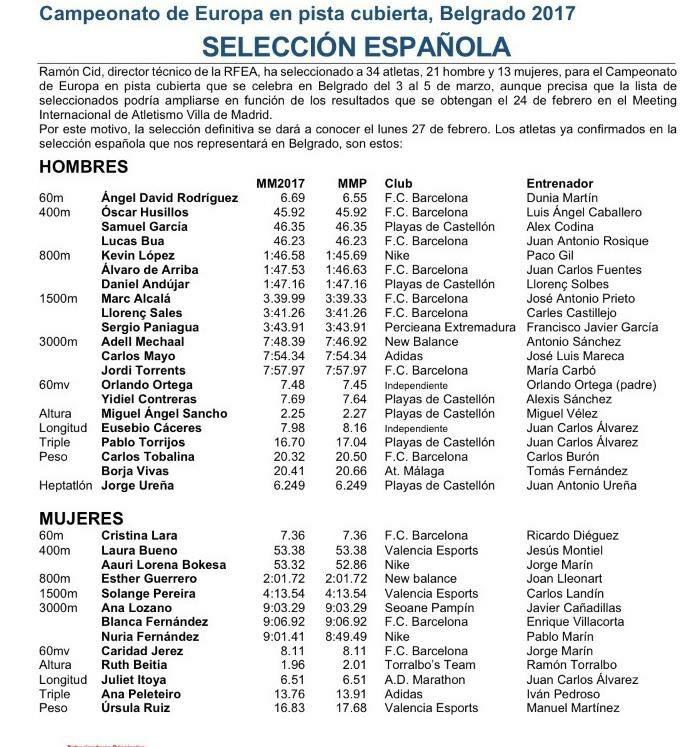 Nuestro paisano, Carlos Mayo, confirmado para la selección española que nos representará en el Campeonato de Europa en pista cubierta