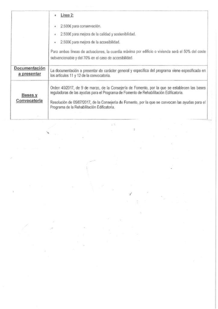 Información sobre la convocatoria de ayudas para la rehabilitación de viviendas